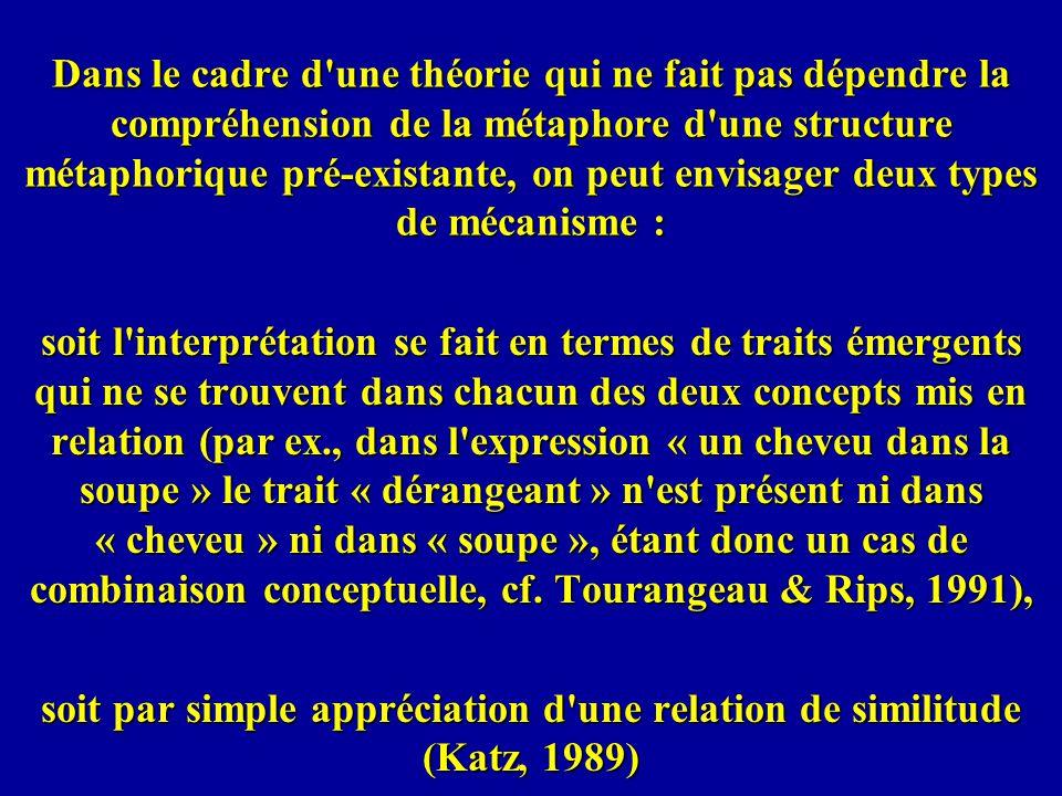 Dans le cadre d une théorie qui ne fait pas dépendre la compréhension de la métaphore d une structure métaphorique pré-existante, on peut envisager deux types de mécanisme : soit l interprétation se fait en termes de traits émergents qui ne se trouvent dans chacun des deux concepts mis en relation (par ex., dans l expression « un cheveu dans la soupe » le trait « dérangeant » n est présent ni dans « cheveu » ni dans « soupe », étant donc un cas de combinaison conceptuelle, cf.