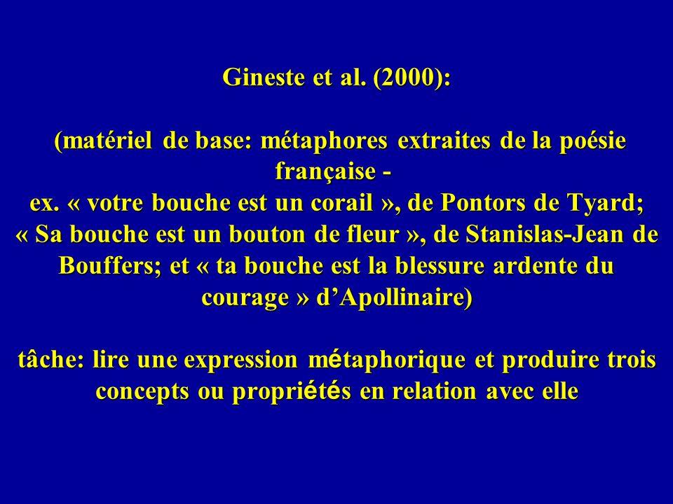 Gineste et al. (2000): (matériel de base: métaphores extraites de la poésie française - ex. « votre bouche est un corail », de Pontors de Tyard; « Sa