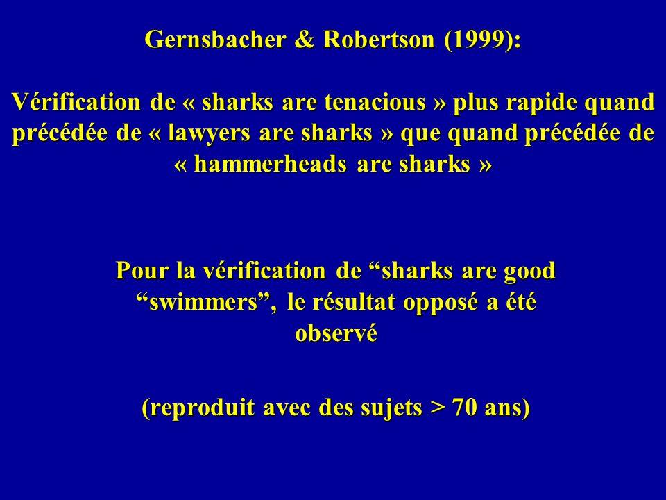 Gernsbacher & Robertson (1999): Vérification de « sharks are tenacious » plus rapide quand précédée de « lawyers are sharks » que quand précédée de «
