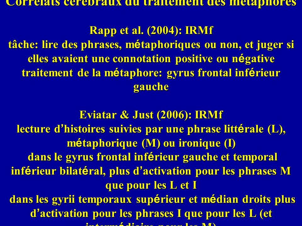 Corrélats cérébraux du traitement des métaphores Rapp et al. (2004): IRMf tâche: lire des phrases, m é taphoriques ou non, et juger si elles avaient u