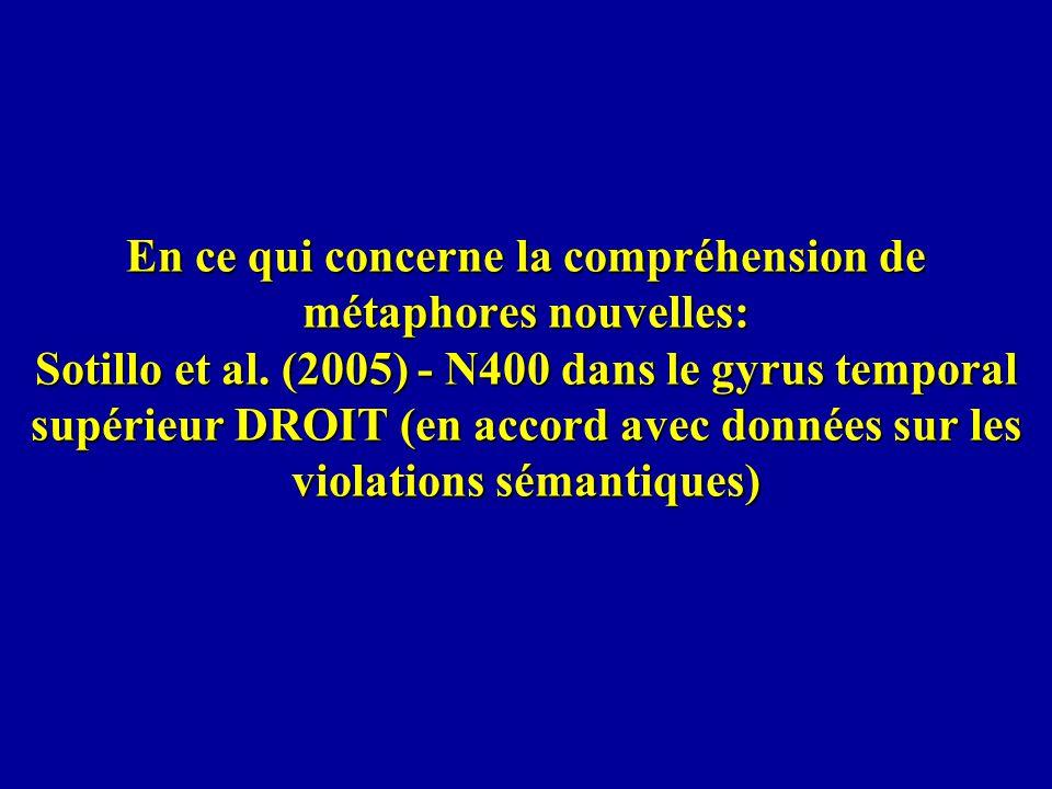 En ce qui concerne la compréhension de métaphores nouvelles: Sotillo et al. (2005) - N400 dans le gyrus temporal supérieur DROIT (en accord avec donné