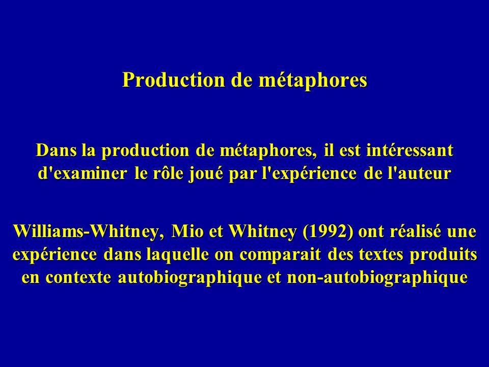 Production de métaphores Dans la production de métaphores, il est intéressant d'examiner le rôle joué par l'expérience de l'auteur Williams-Whitney, M