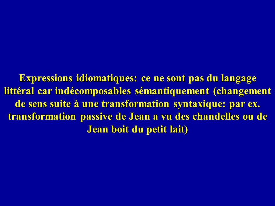 Expressions idiomatiques: ce ne sont pas du langage littéral car indécomposables sémantiquement (changement de sens suite à une transformation syntaxi