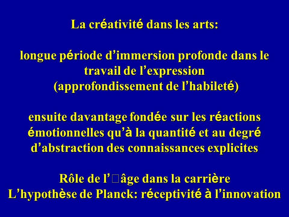 La cr é ativit é dans les arts: longue p é riode d immersion profonde dans le travail de l expression (approfondissement de l habilet é ) ensuite davantage fond é e sur les r é actions é motionnelles qu à la quantit é et au degr é d abstraction des connaissances explicites Rôle de l âge dans la carri è re L hypoth è se de Planck: r é ceptivit é à l innovation