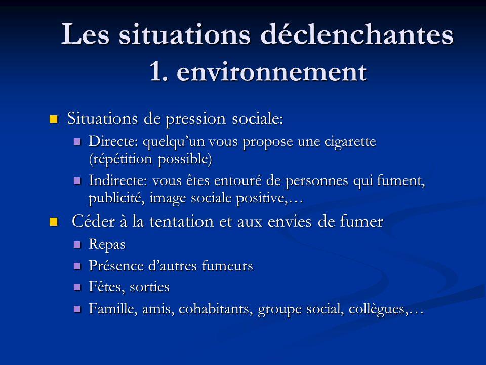 Les situations déclenchantes 1. environnement Situations de pression sociale: Situations de pression sociale: Directe: quelquun vous propose une cigar