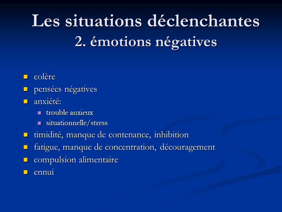 Les situations déclenchantes 2. émotions négatives colère colère pensées négatives pensées négatives anxiété: anxiété: trouble anxieux trouble anxieux