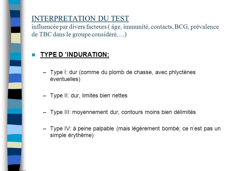 INTERPRETATION DU TEST influencée par divers facteurs ( âge, immunité, contacts, BCG, prévalence de TBC dans le groupe considéré,…) TYPE D INDURATION: –Type I: dur (comme du plomb de chasse, avec phlyctènes éventuelles) –Type II: dur, limites bien nettes –Type III: moyennement dur, contours moins bien délimités –Type IV: à peine palpable (mais légèrement bombé; ce nest pas un simple érythème)