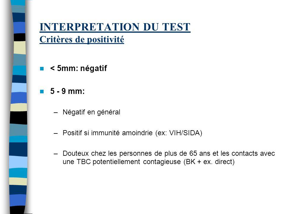 INTERPRETATION DU TEST Critères de positivité < 5mm: négatif 5 - 9 mm: –Négatif en général –Positif si immunité amoindrie (ex: VIH/SIDA) –Douteux chez