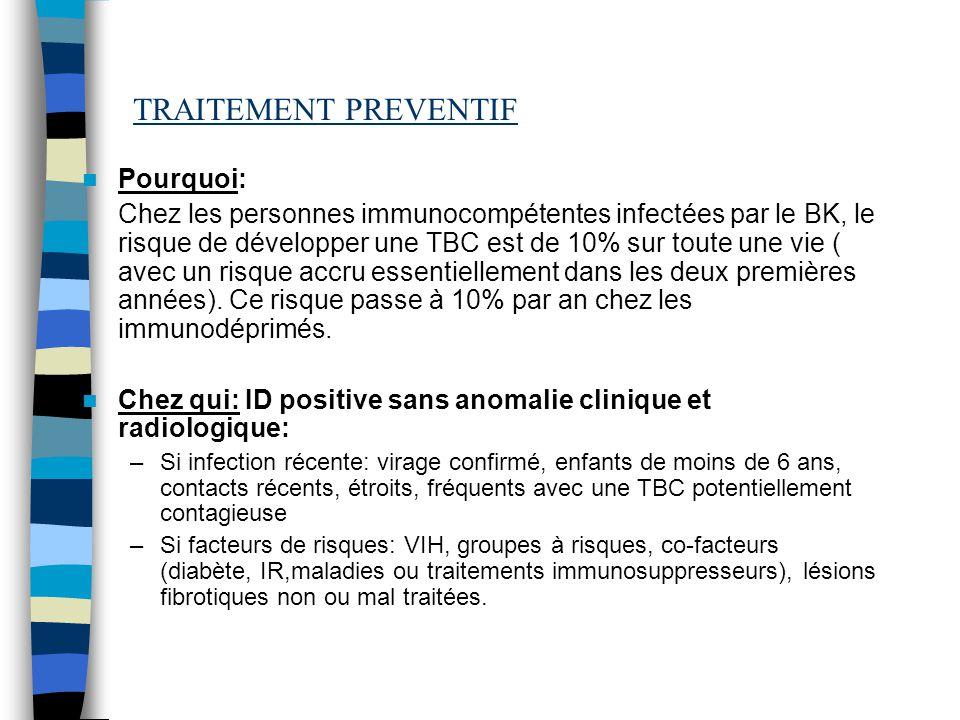 TRAITEMENT PREVENTIF Pourquoi: Chez les personnes immunocompétentes infectées par le BK, le risque de développer une TBC est de 10% sur toute une vie ( avec un risque accru essentiellement dans les deux premières années).