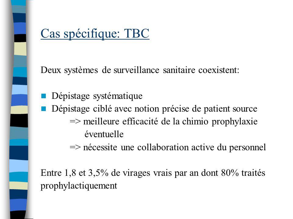 Cas spécifique: TBC Deux systèmes de surveillance sanitaire coexistent: Dépistage systématique Dépistage ciblé avec notion précise de patient source =