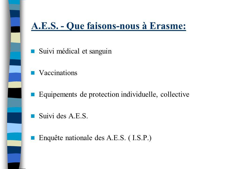 A.E.S. - Que faisons-nous à Erasme: Suivi médical et sanguin Vaccinations Equipements de protection individuelle, collective Suivi des A.E.S. Enquête