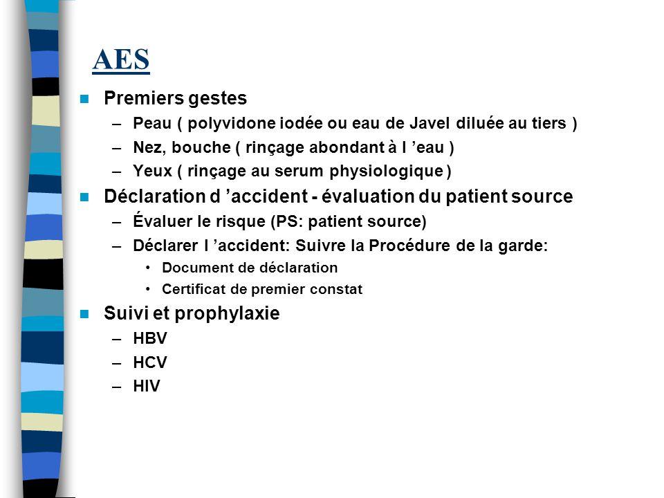 AES Premiers gestes –Peau ( polyvidone iodée ou eau de Javel diluée au tiers ) –Nez, bouche ( rinçage abondant à l eau ) –Yeux ( rinçage au serum physiologique ) Déclaration d accident - évaluation du patient source –Évaluer le risque (PS: patient source) –Déclarer l accident: Suivre la Procédure de la garde: Document de déclaration Certificat de premier constat Suivi et prophylaxie –HBV –HCV –HIV