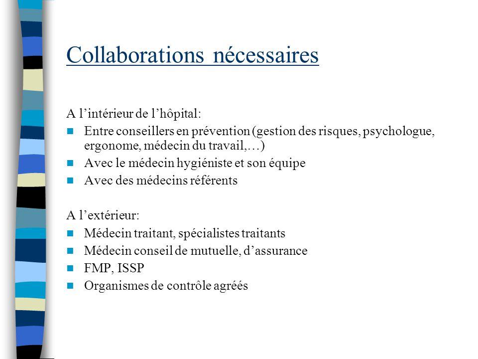 Collaborations nécessaires A lintérieur de lhôpital: Entre conseillers en prévention (gestion des risques, psychologue, ergonome, médecin du travail,…