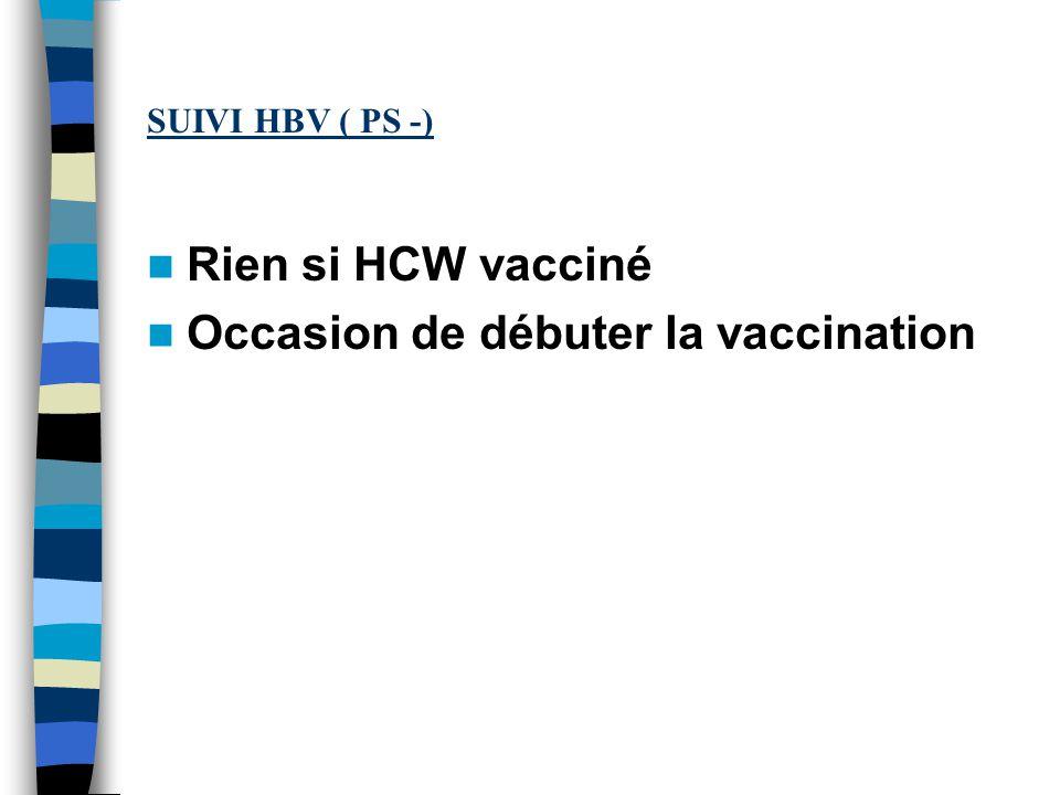 SUIVI HBV ( PS -) Rien si HCW vacciné Occasion de débuter la vaccination