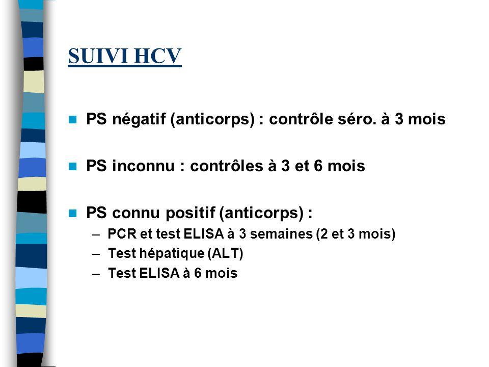 SUIVI HCV PS négatif (anticorps) : contrôle séro. à 3 mois PS inconnu : contrôles à 3 et 6 mois PS connu positif (anticorps) : –PCR et test ELISA à 3