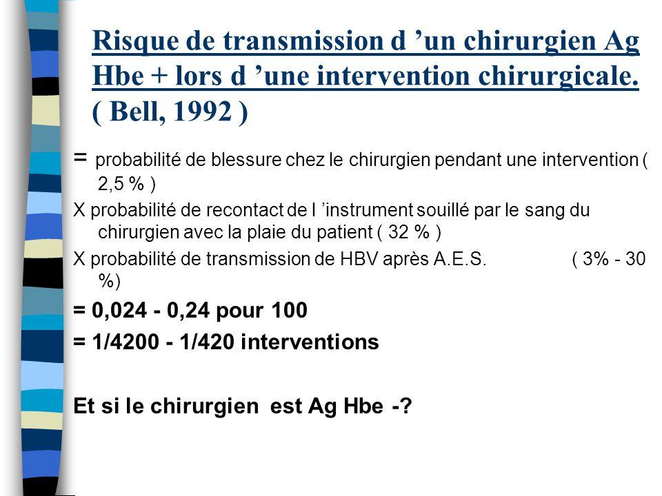 Risque de transmission d un chirurgien Ag Hbe + lors d une intervention chirurgicale. ( Bell, 1992 ) = probabilité de blessure chez le chirurgien pend