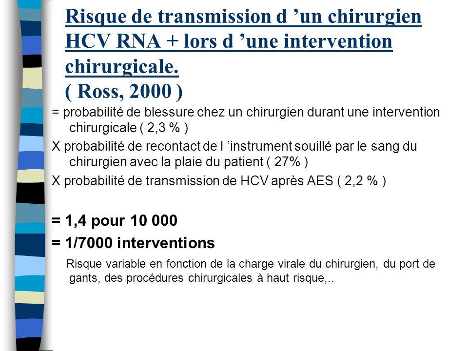 Risque de transmission d un chirurgien HCV RNA + lors d une intervention chirurgicale. ( Ross, 2000 ) = probabilité de blessure chez un chirurgien dur