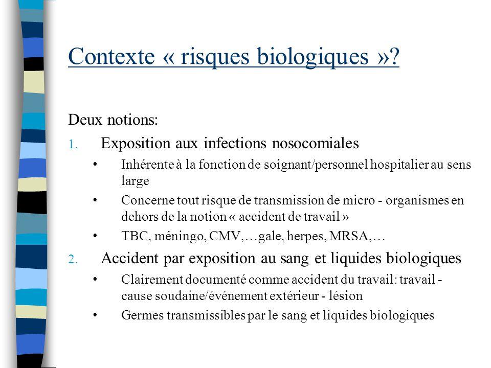 Contexte « risques biologiques »? Deux notions: 1. Exposition aux infections nosocomiales Inhérente à la fonction de soignant/personnel hospitalier au