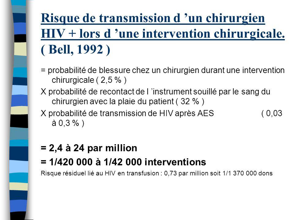Risque de transmission d un chirurgien HIV + lors d une intervention chirurgicale. ( Bell, 1992 ) = probabilité de blessure chez un chirurgien durant