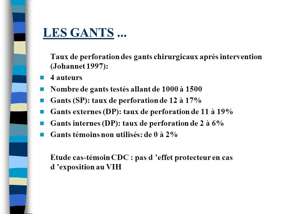 LES GANTS... Taux de perforation des gants chirurgicaux après intervention (Johannet 1997): 4 auteurs Nombre de gants testés allant de 1000 à 1500 Gan