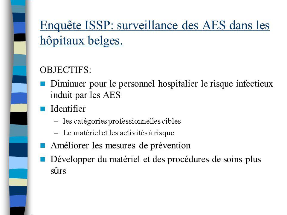 Enquête ISSP: surveillance des AES dans les hôpitaux belges. OBJECTIFS: Diminuer pour le personnel hospitalier le risque infectieux induit par les AES