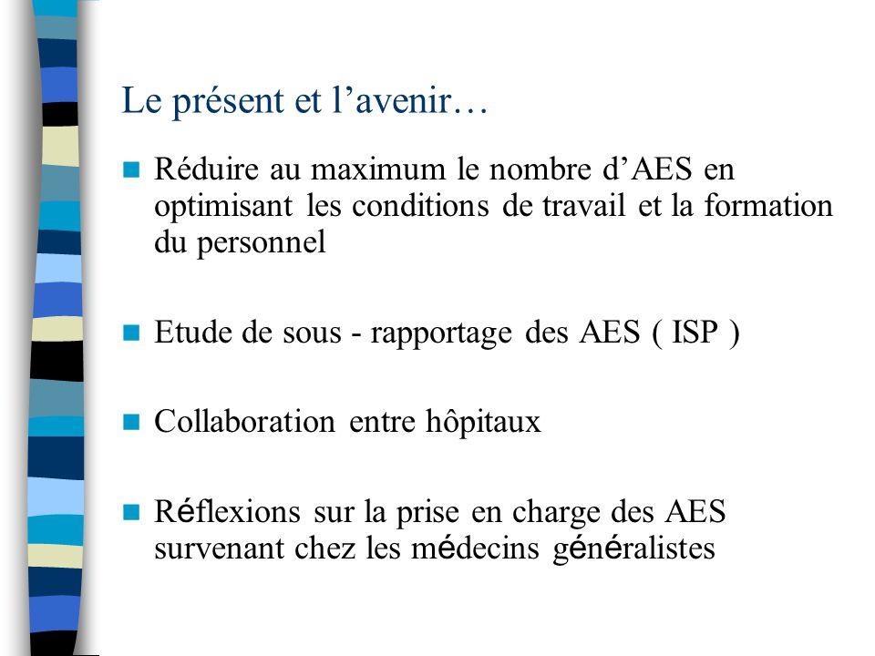 Le présent et lavenir… Réduire au maximum le nombre dAES en optimisant les conditions de travail et la formation du personnel Etude de sous - rapportage des AES ( ISP ) Collaboration entre hôpitaux R é flexions sur la prise en charge des AES survenant chez les m é decins g é n é ralistes