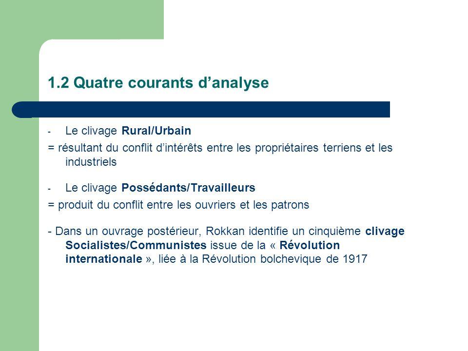 1.2 Quatre courants danalyse - Le clivage Rural/Urbain = résultant du conflit dintérêts entre les propriétaires terriens et les industriels - Le cliva