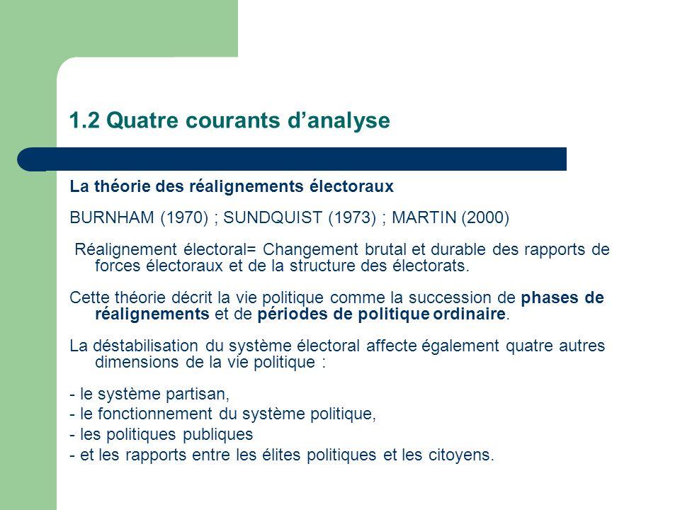 1.2 Quatre courants danalyse La théorie des réalignements électoraux BURNHAM (1970) ; SUNDQUIST (1973) ; MARTIN (2000) Réalignement électoral= Changem