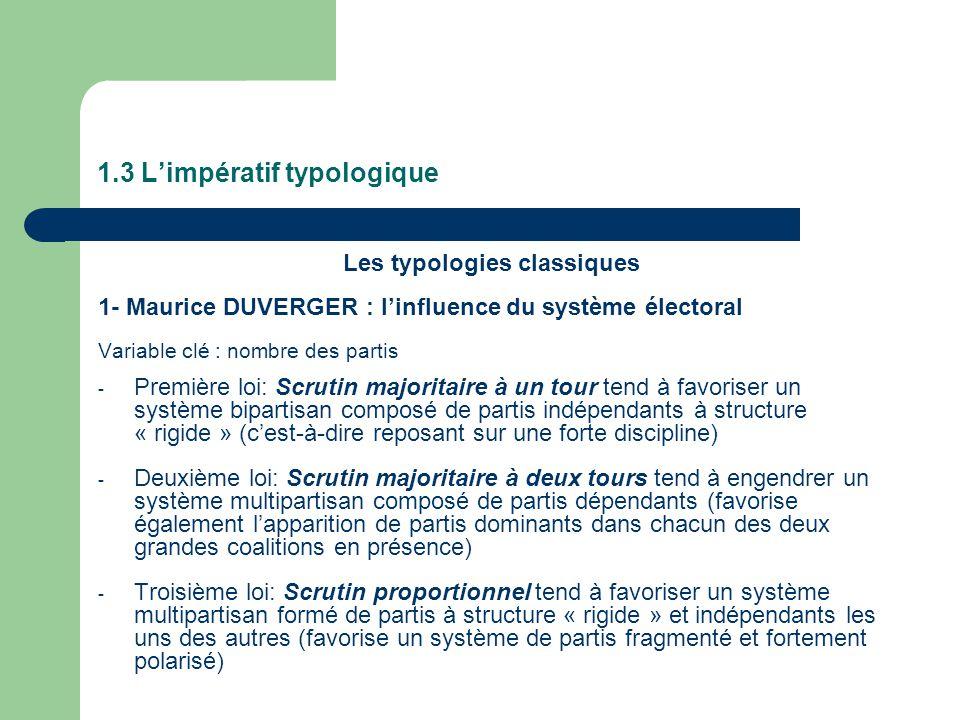 1.3 Limpératif typologique Les typologies classiques 1- Maurice DUVERGER : linfluence du système électoral Variable clé : nombre des partis - Première
