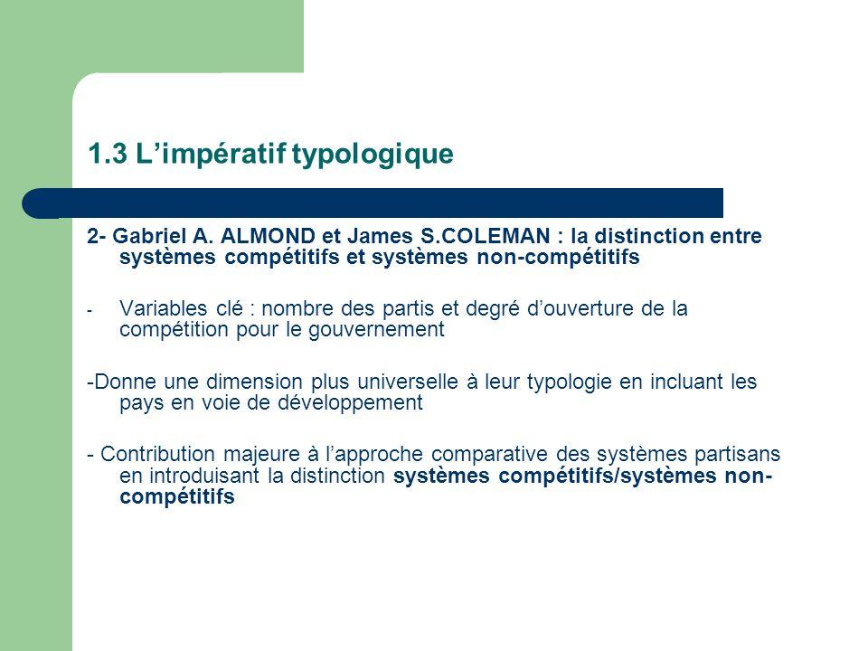 1.3 Limpératif typologique 2- Gabriel A. ALMOND et James S.COLEMAN : la distinction entre systèmes compétitifs et systèmes non-compétitifs - Variables
