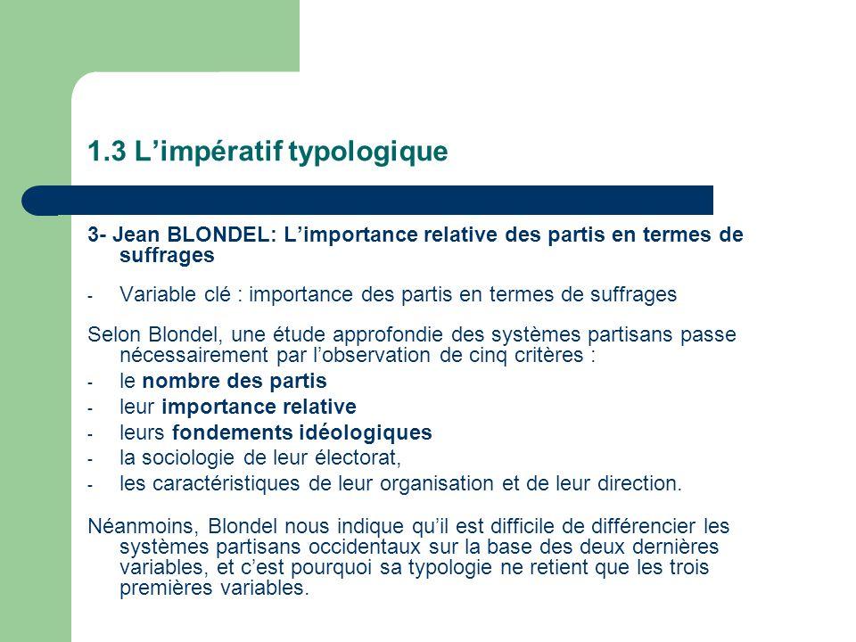 1.3 Limpératif typologique 3- Jean BLONDEL: Limportance relative des partis en termes de suffrages - Variable clé : importance des partis en termes de