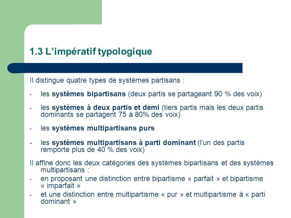 1.3 Limpératif typologique Il distingue quatre types de systèmes partisans : - les systèmes bipartisans (deux partis se partageant 90 % des voix) - le