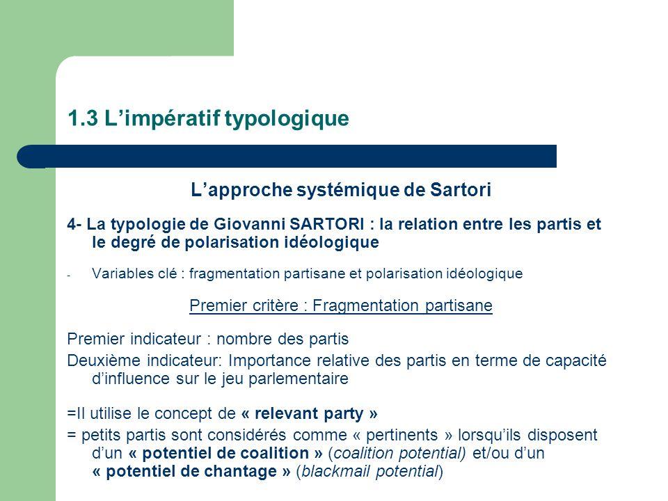 1.3 Limpératif typologique Lapproche systémique de Sartori 4- La typologie de Giovanni SARTORI : la relation entre les partis et le degré de polarisat