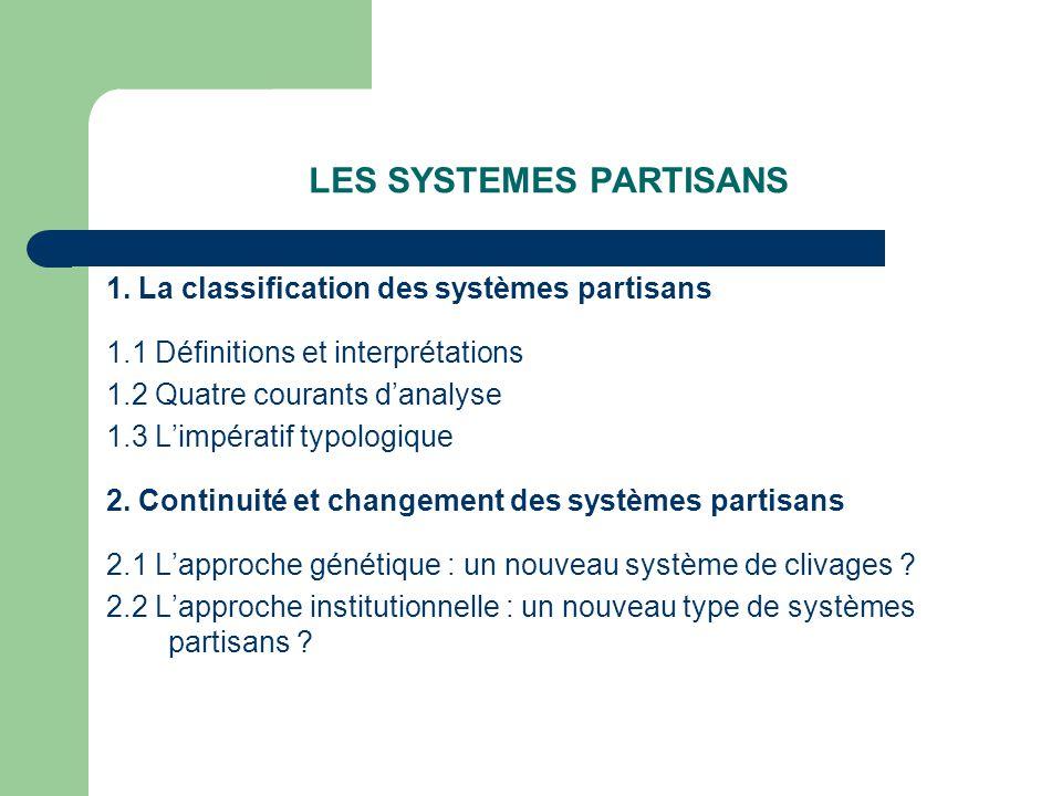 LES SYSTEMES PARTISANS 1. La classification des systèmes partisans 1.1 Définitions et interprétations 1.2 Quatre courants danalyse 1.3 Limpératif typo