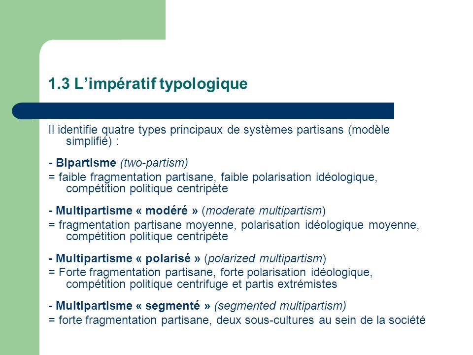 1.3 Limpératif typologique Il identifie quatre types principaux de systèmes partisans (modèle simplifié) : - Bipartisme (two-partism) = faible fragmen