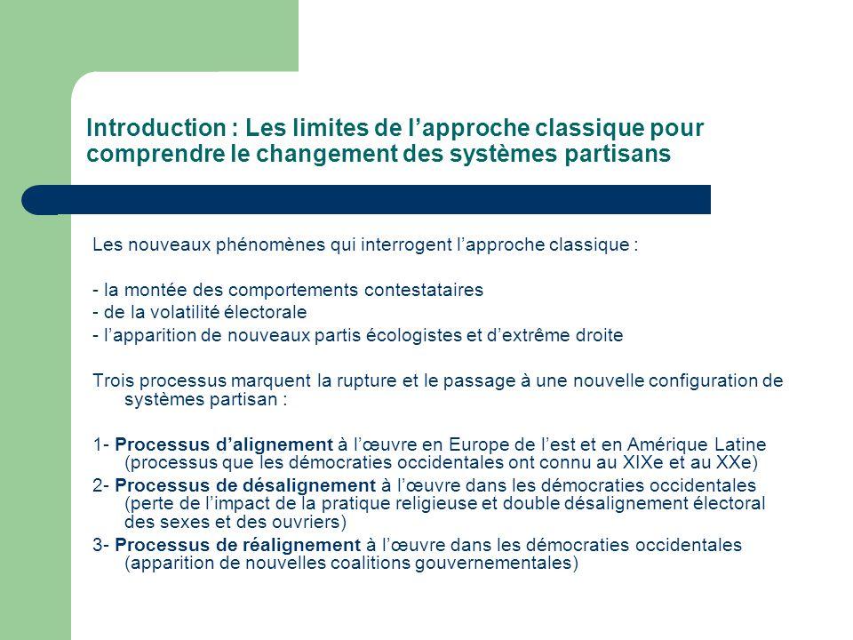 Introduction : Les limites de lapproche classique pour comprendre le changement des systèmes partisans Les nouveaux phénomènes qui interrogent lapproc
