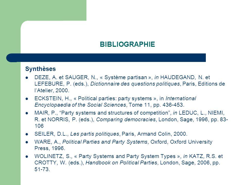 BIBLIOGRAPHIE Synthèses DEZE, A. et SAUGER, N., « Système partisan », in HAUDEGAND, N. et LEFEBURE, P. (eds.), Dictionnaire des questions politiques,