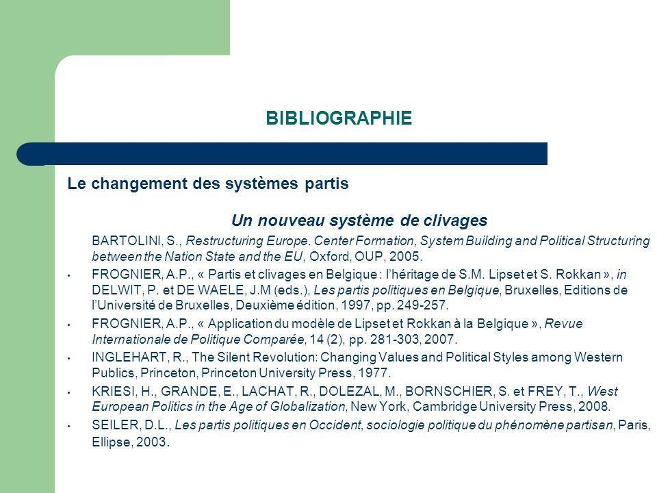 BIBLIOGRAPHIE Le changement des systèmes partis Un nouveau système de clivages BARTOLINI, S., Restructuring Europe. Center Formation, System Building