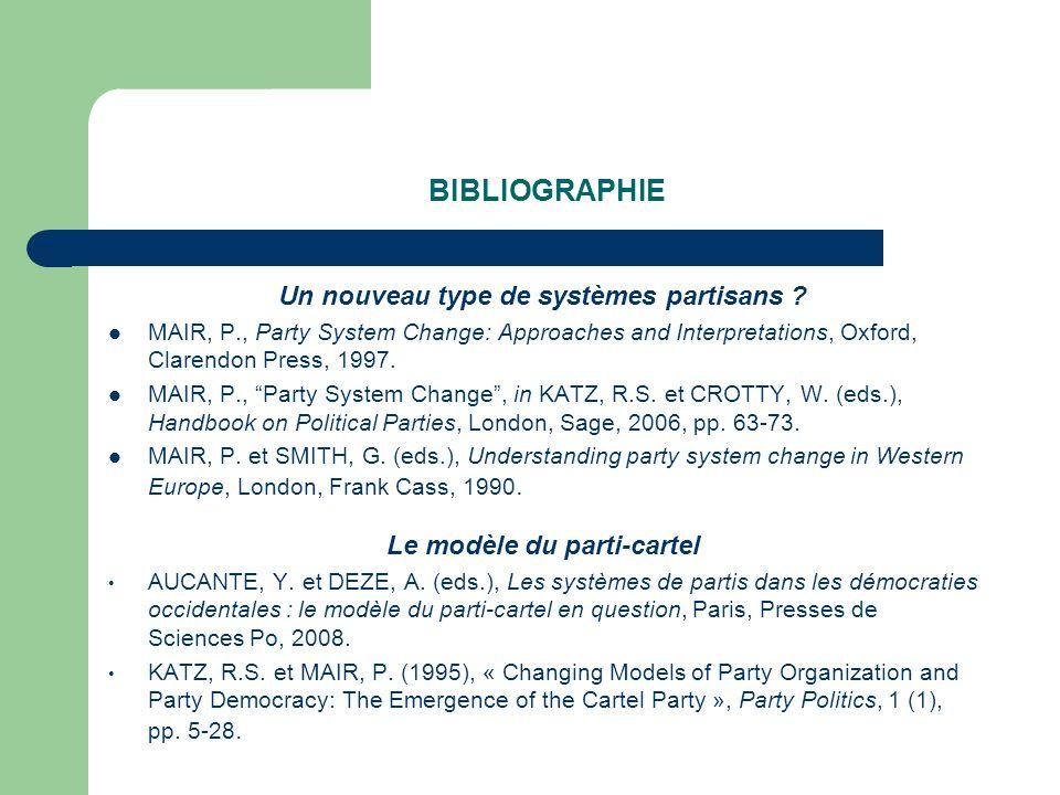 BIBLIOGRAPHIE Un nouveau type de systèmes partisans ? MAIR, P., Party System Change: Approaches and Interpretations, Oxford, Clarendon Press, 1997. MA