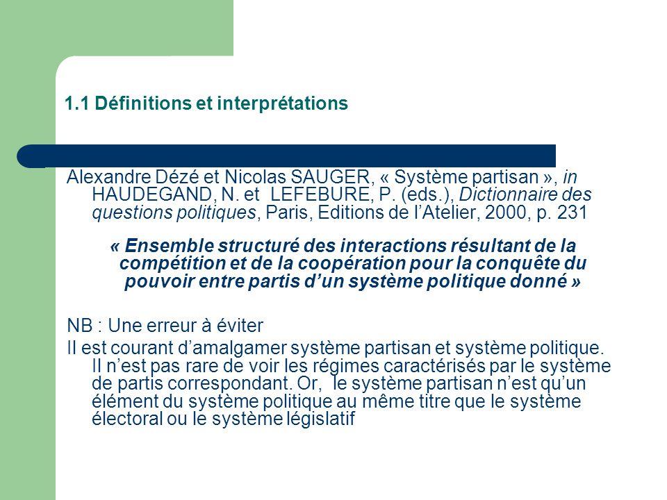 1.1 Définitions et interprétations Alexandre Dézé et Nicolas SAUGER, « Système partisan », in HAUDEGAND, N. et LEFEBURE, P. (eds.), Dictionnaire des q