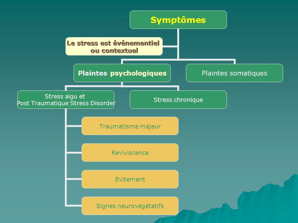 Symptômes Plaintes psychologiques Stress aigu et Post Traumatique Stress Disorder Traumatisme majeur Reviviscence Evitement Signes neurovégétatifs Str