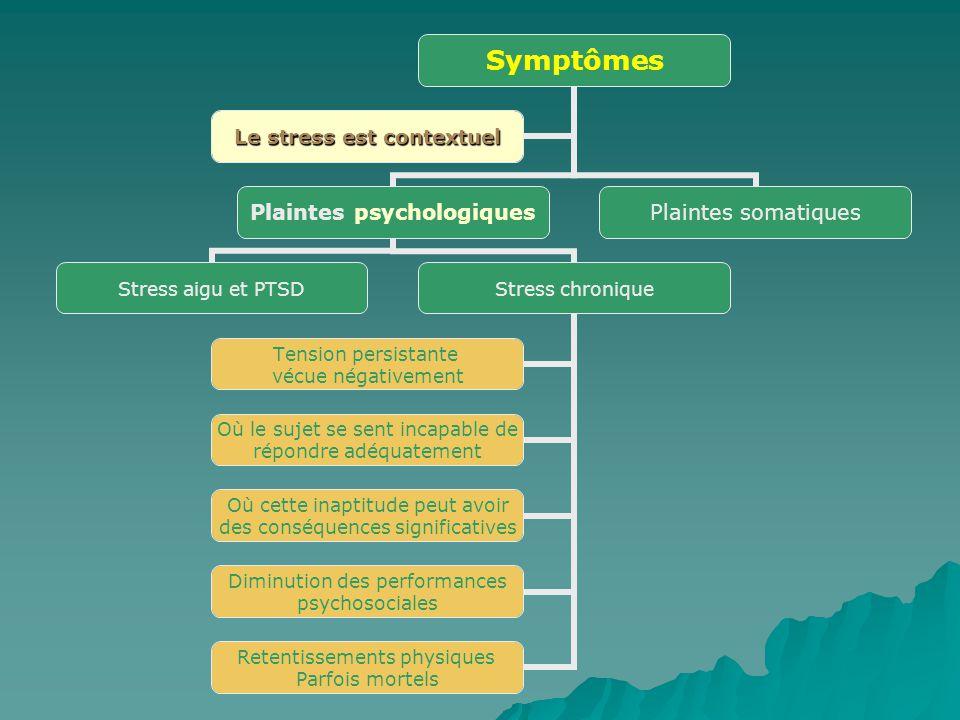 Symptômes Plaintes psychologiques Stress aigu et PTSD Stress chronique Tension persistante vécue négativement Où le sujet se sent incapable de répondr
