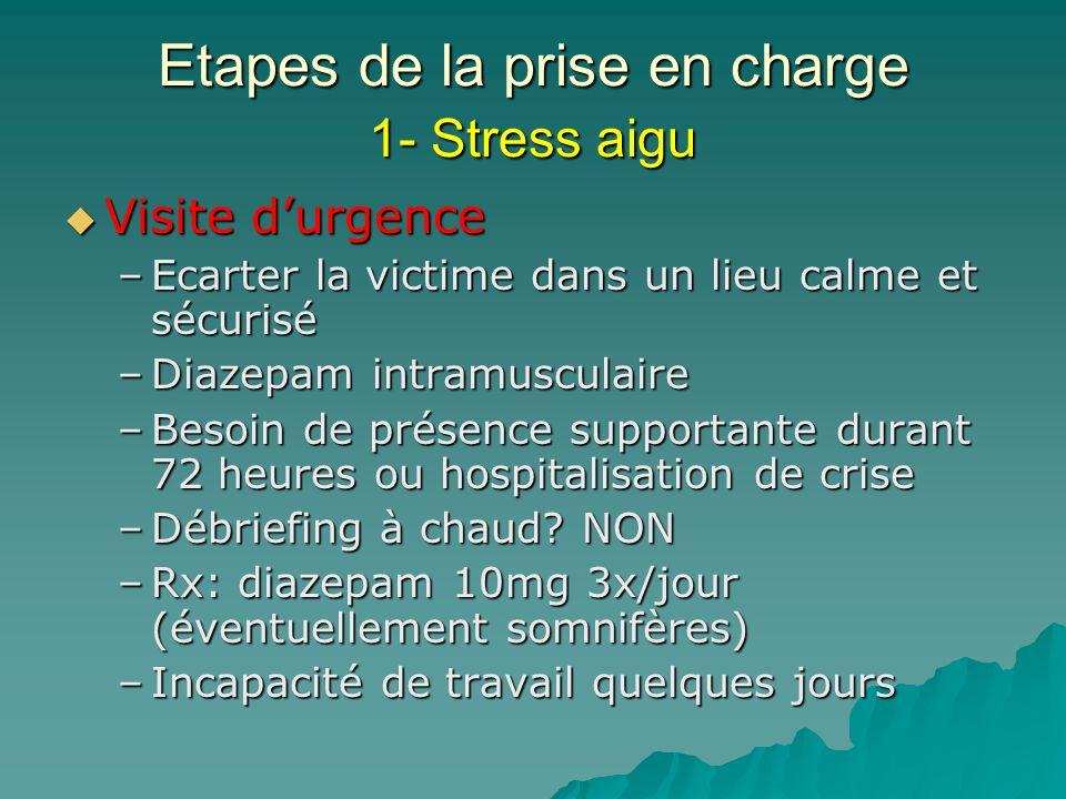Etapes de la prise en charge 1- Stress aigu Visite durgence Visite durgence –Ecarter la victime dans un lieu calme et sécurisé –Diazepam intramusculai
