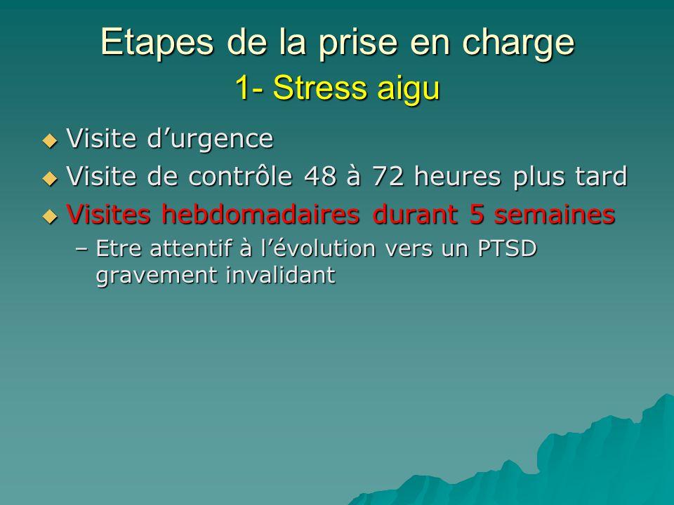 Etapes de la prise en charge 1- Stress aigu Visite durgence Visite durgence Visite de contrôle 48 à 72 heures plus tard Visite de contrôle 48 à 72 heu