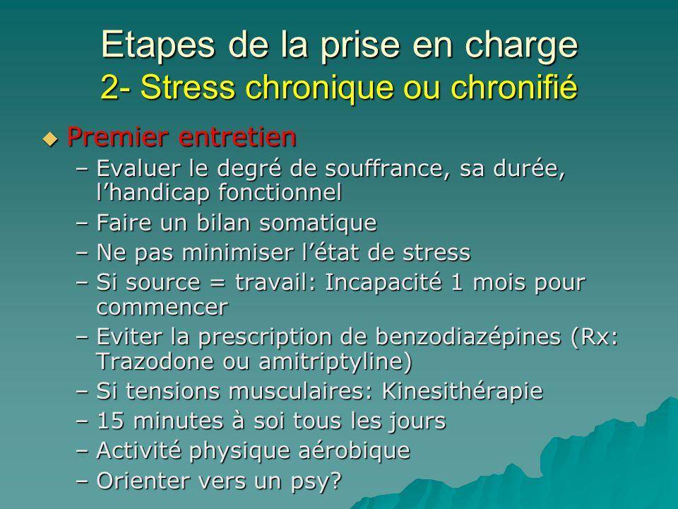 Etapes de la prise en charge 2- Stress chronique ou chronifié Premier entretien Premier entretien –Evaluer le degré de souffrance, sa durée, lhandicap