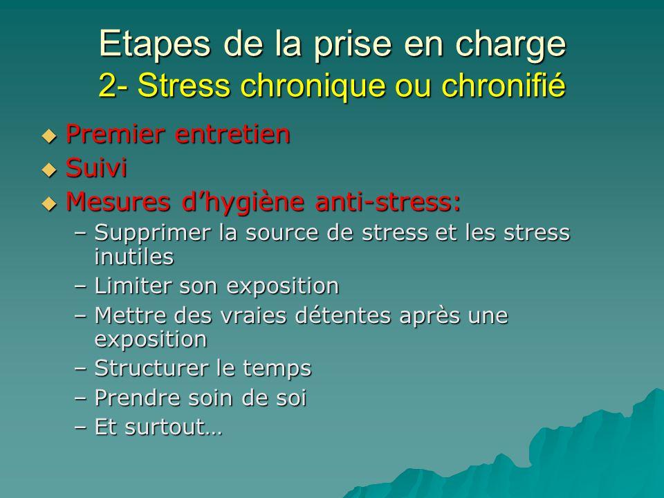 Etapes de la prise en charge 2- Stress chronique ou chronifié Premier entretien Premier entretien Suivi Suivi Mesures dhygiène anti-stress: Mesures dh