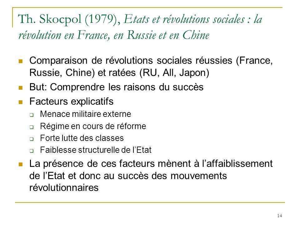 Th. Skocpol (1979), Etats et révolutions sociales : la révolution en France, en Russie et en Chine Comparaison de révolutions sociales réussies (Franc