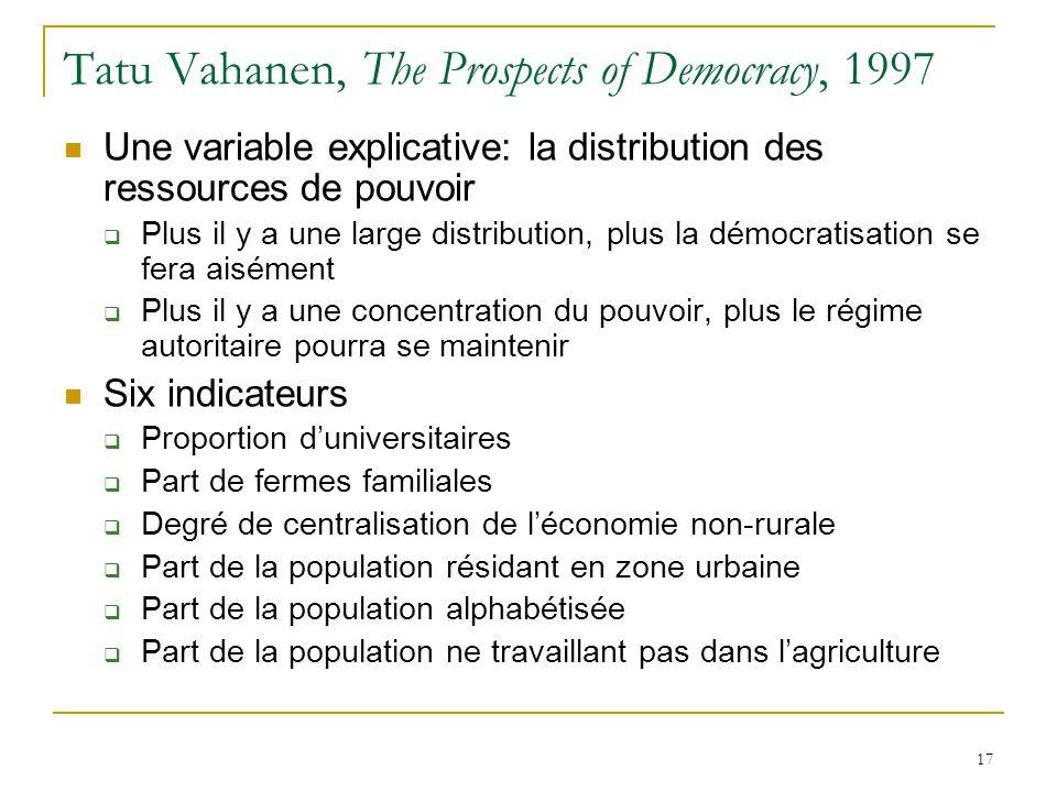 17 Tatu Vahanen, The Prospects of Democracy, 1997 Une variable explicative: la distribution des ressources de pouvoir Plus il y a une large distributi