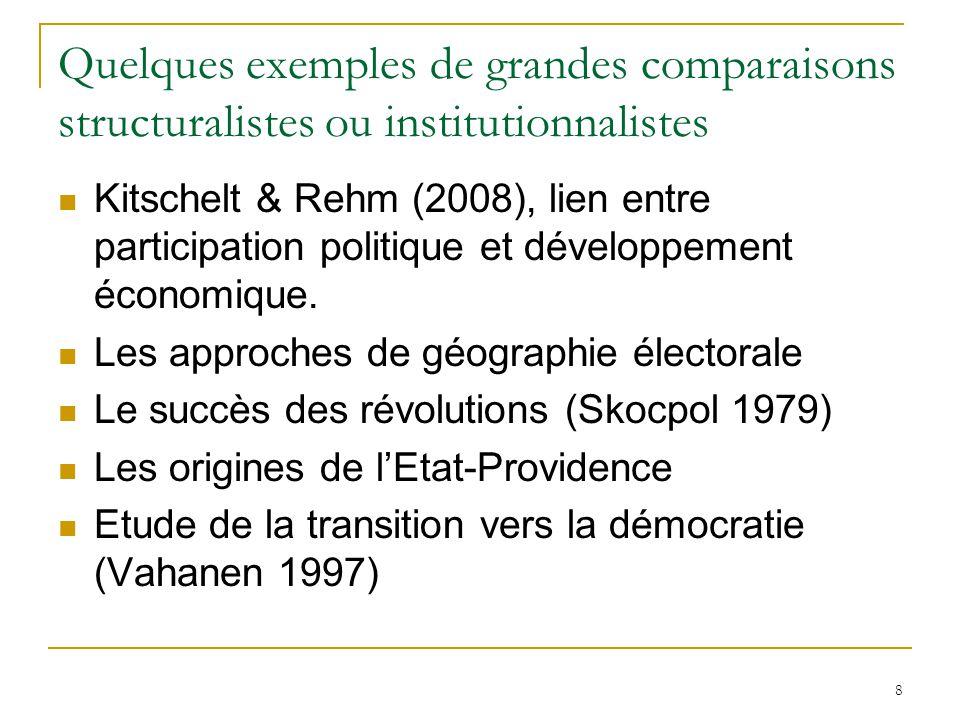 Quelques exemples de grandes comparaisons structuralistes ou institutionnalistes Kitschelt & Rehm (2008), lien entre participation politique et dévelo