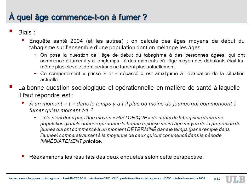 Aspects sociologiques du tabagisme - René PATESSON - séminaire CIUF - CUF - problèmes liés au tabagisme « HCMC octobre / novembre 2006 p.13 À quel âge commence-t-on à fumer .